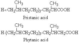 Pristanic-phytanic acids