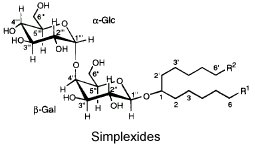 simplexides