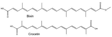 bixin crocetin
